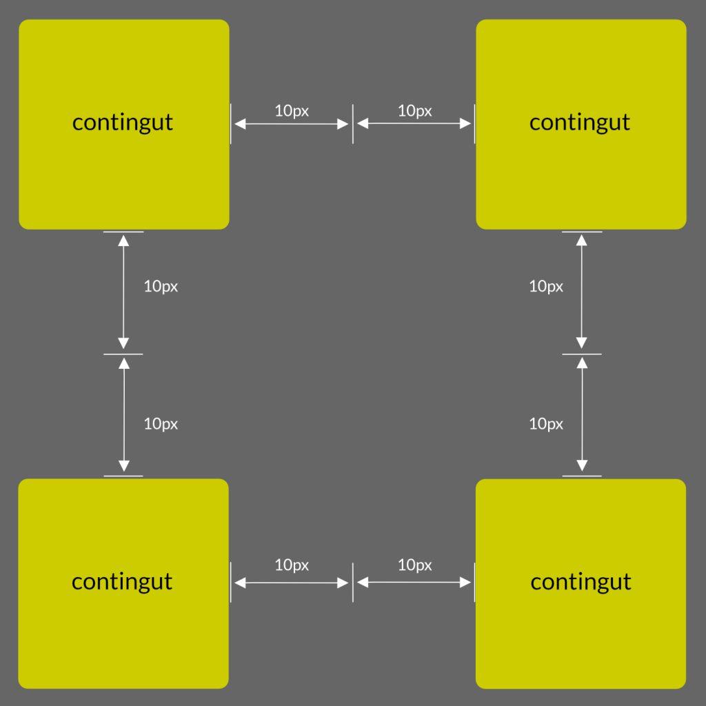 conceptes bàsics CSS: margin
