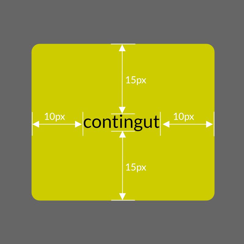 conceptes bàsics CSS: padding